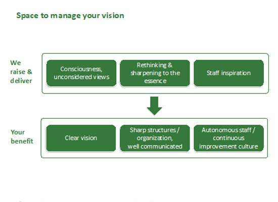Space to manage your vision - Toccaverde | your development in business